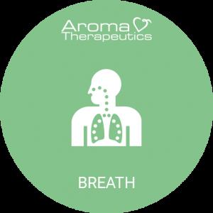 RFID Respire Aroma Therapeutics