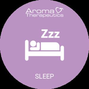 RFID Sleep Aroma Therapeutics synergies